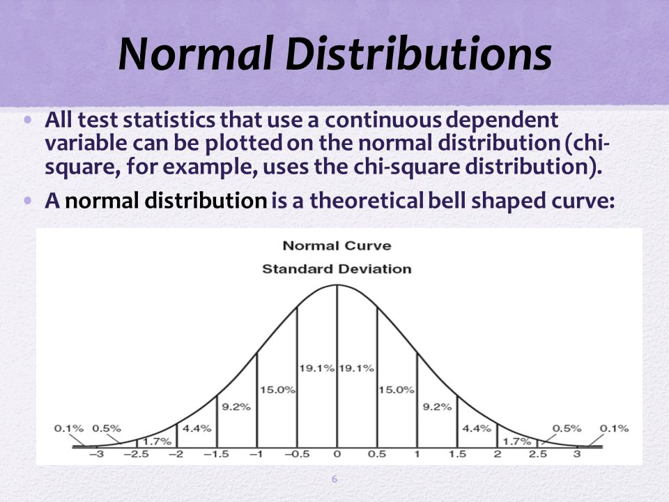 Normal Distributions All test statistics that use a continuous dependent variable can be plotted on the normal distribution (chi- square, for example,