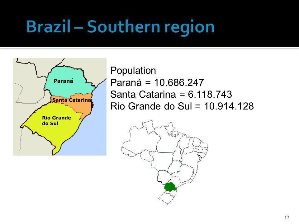 12 Population Paraná = 10.686.247 Santa Catarina = 6.118.743 Rio Grande do Sul = 10.914.128