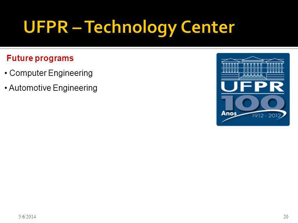 5/6/201420 Future programs Computer Engineering Automotive Engineering