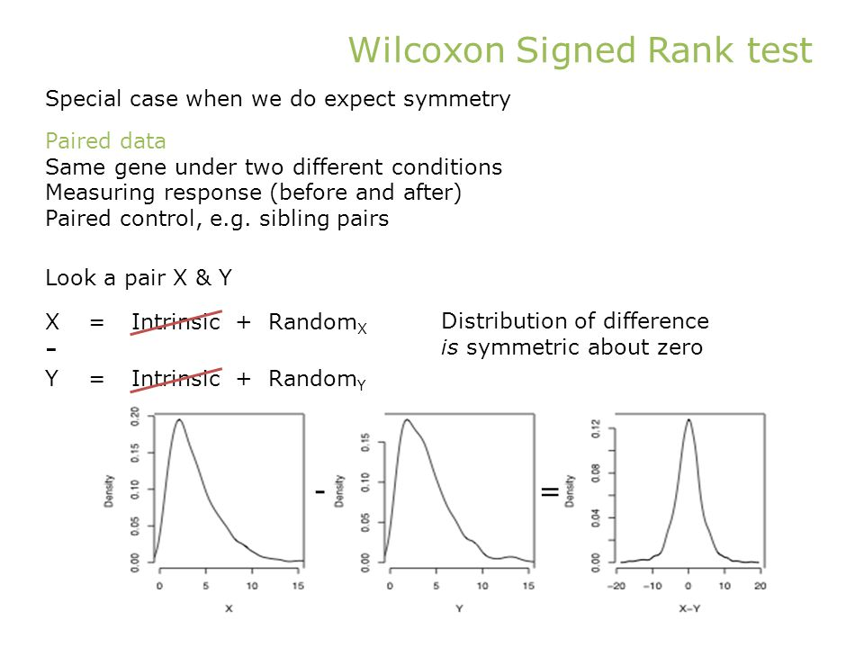 Wilcoxon Signed Rank test Paired data Same gene under two different conditions Measuring response (before and after) Paired control, e.g.