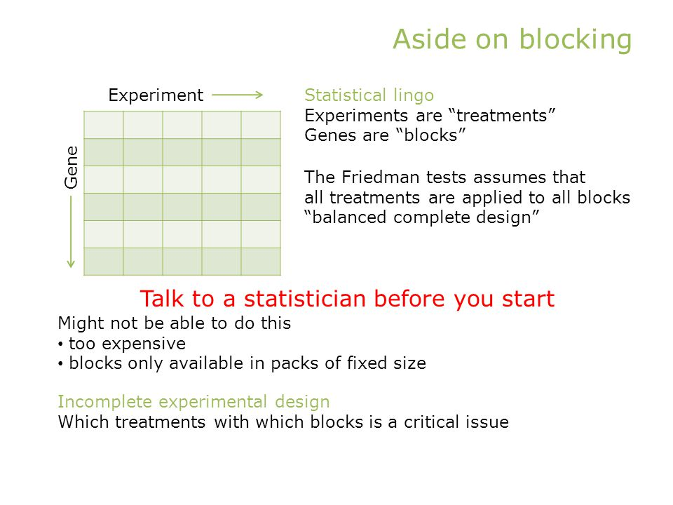 Aside on blocking Gene Experiment The Friedman tests assumes that all treatments are applied to all blocks balanced complete design Statistical lingo Experiments are treatments Genes are blocks Might not be able to do this too expensive blocks only available in packs of fixed size Incomplete experimental design Which treatments with which blocks is a critical issue Talk to a statistician before you start