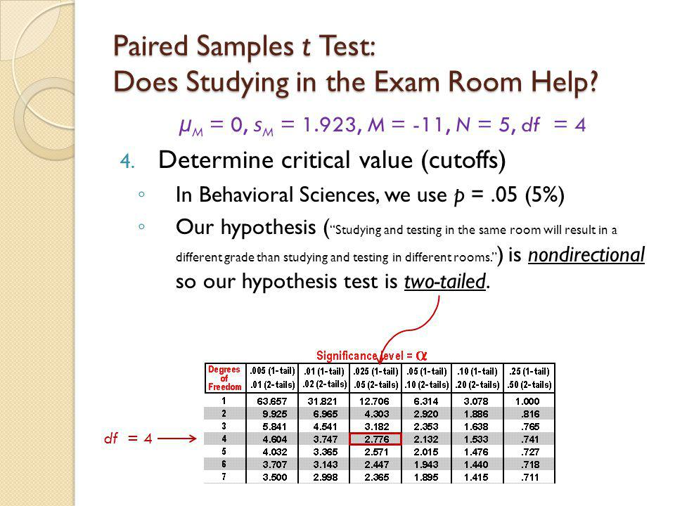 Paired Samples t Test: Does Studying in the Exam Room Help.