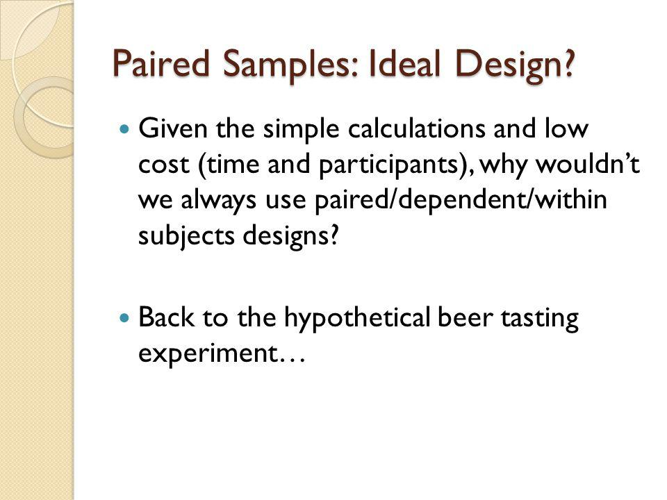 INDEPENDENT SAMPLES t TEST Two Unrelated (unpaired) samples