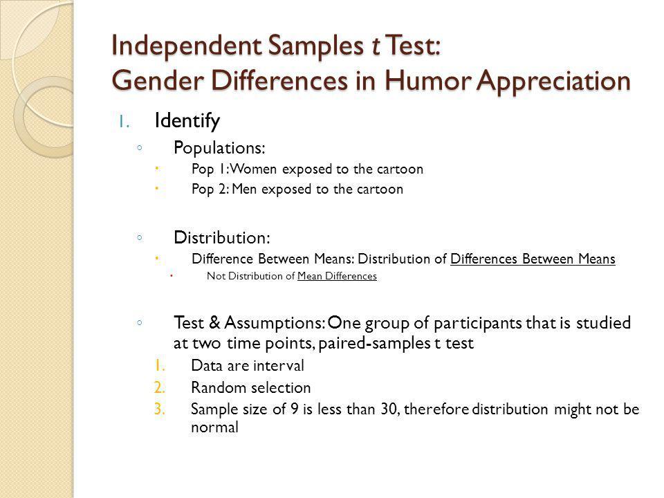 Independent Samples t Test: Gender Differences in Humor Appreciation 2.