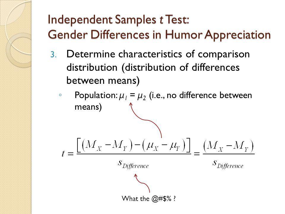 Independent Samples t Test: Gender Differences in Humor Appreciation 3.