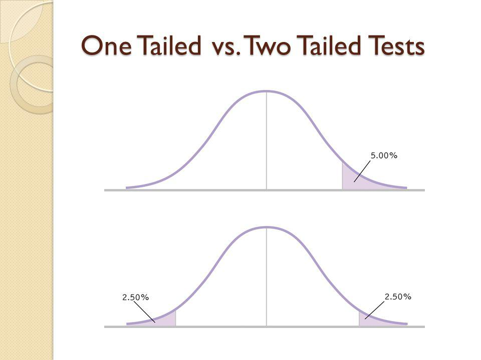 Six Steps for Hypothesis Testing 1.Identify 2. State the hypotheses 3.