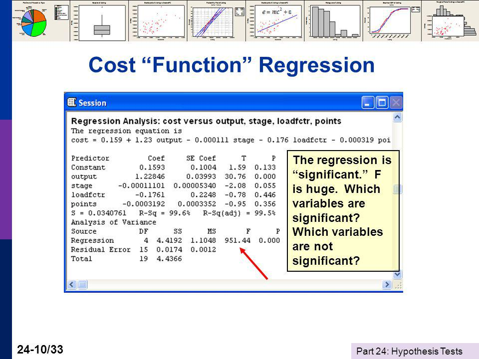 Part 24: Hypothesis Tests 24-10/33 Cost Function Regression The regression is significant.