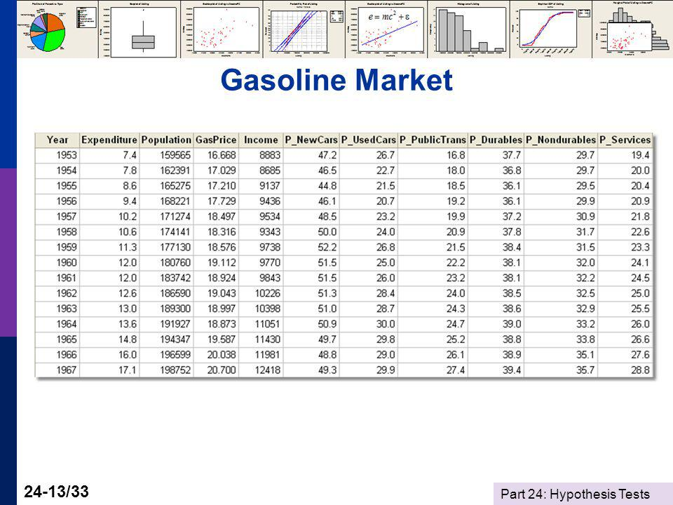 Part 24: Hypothesis Tests 24-13/33 Gasoline Market
