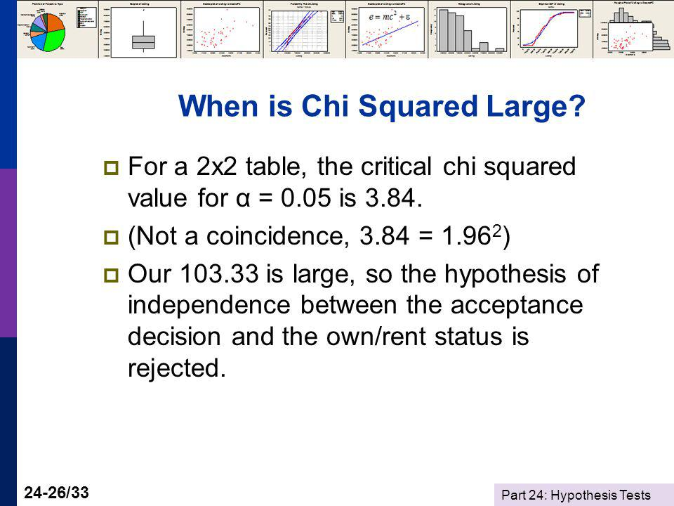 Part 24: Hypothesis Tests 24-26/33 When is Chi Squared Large? For a 2x2 table, the critical chi squared value for α = 0.05 is 3.84. (Not a coincidence