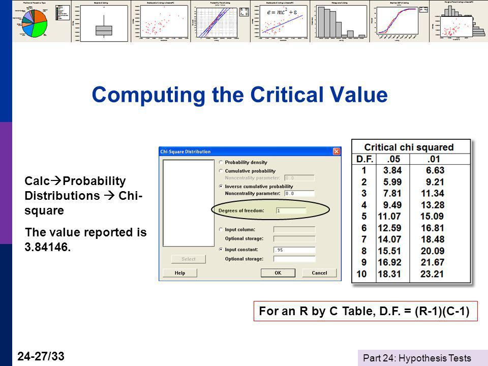 Part 24: Hypothesis Tests 24-27/33 Computing the Critical Value Calc Probability Distributions Chi- square The value reported is 3.84146.