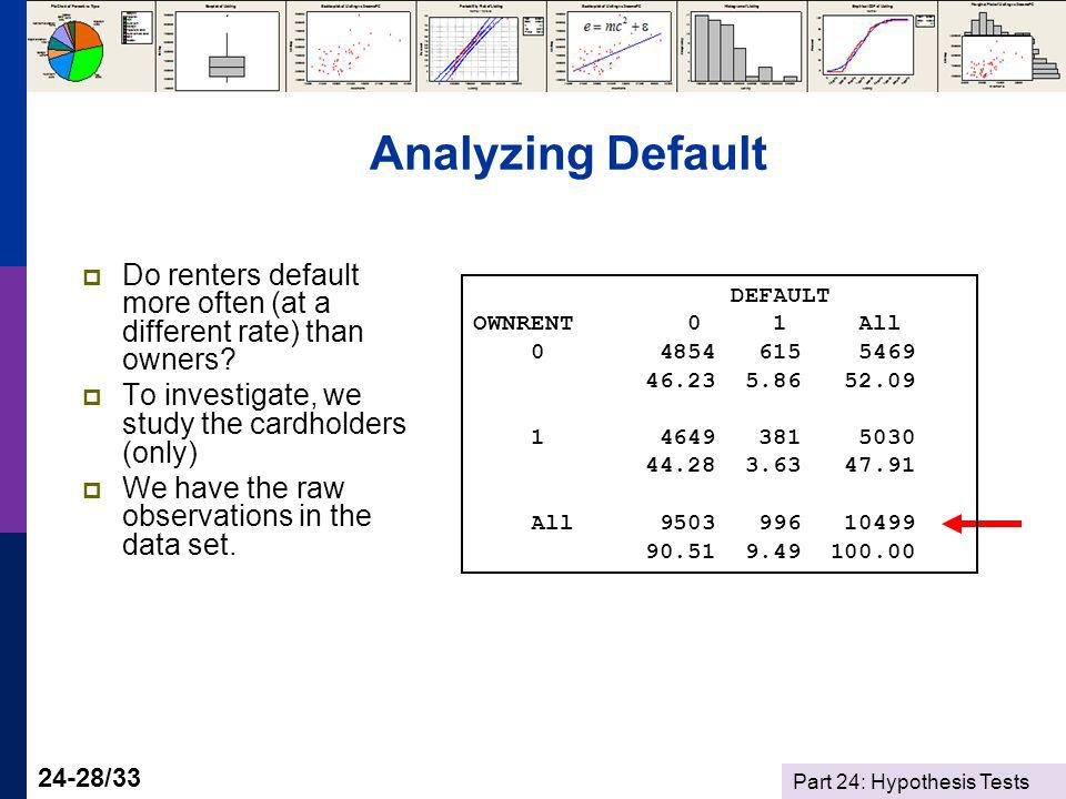 Part 24: Hypothesis Tests 24-28/33 Analyzing Default Do renters default more often (at a different rate) than owners? To investigate, we study the car