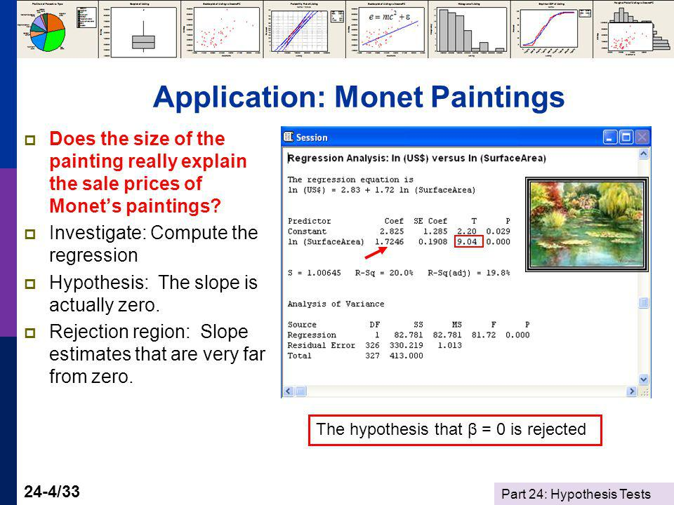 Part 24: Hypothesis Tests 24-15/33 Gasoline Market Regression Analysis: logG versus logIncome, logPG,...