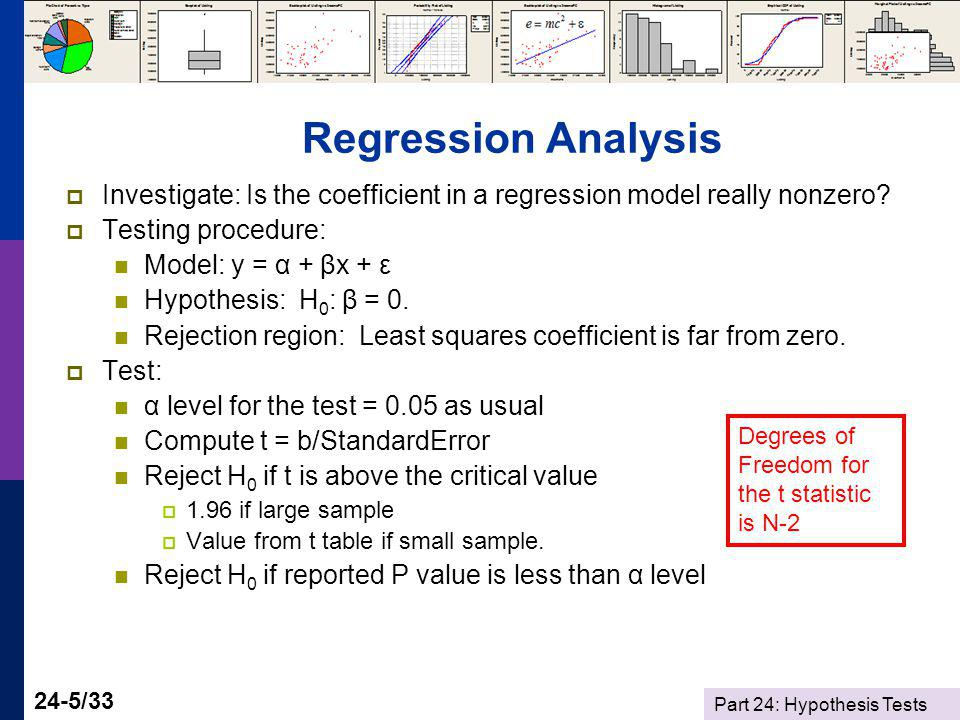 Part 24: Hypothesis Tests 24-5/33 Regression Analysis Investigate: Is the coefficient in a regression model really nonzero.