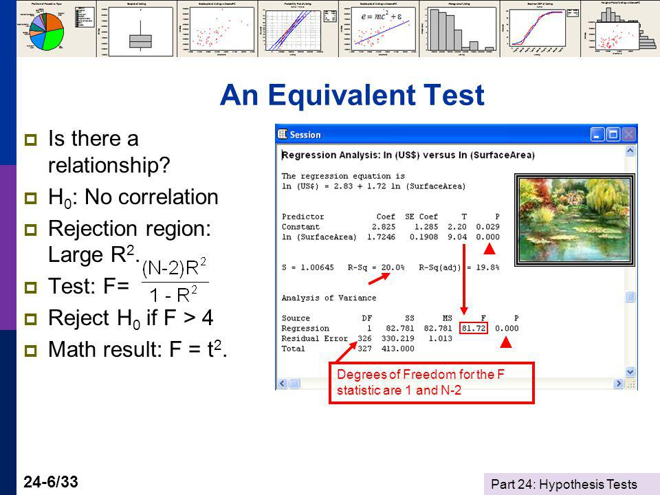 Part 24: Hypothesis Tests 24-6/33 An Equivalent Test Is there a relationship.