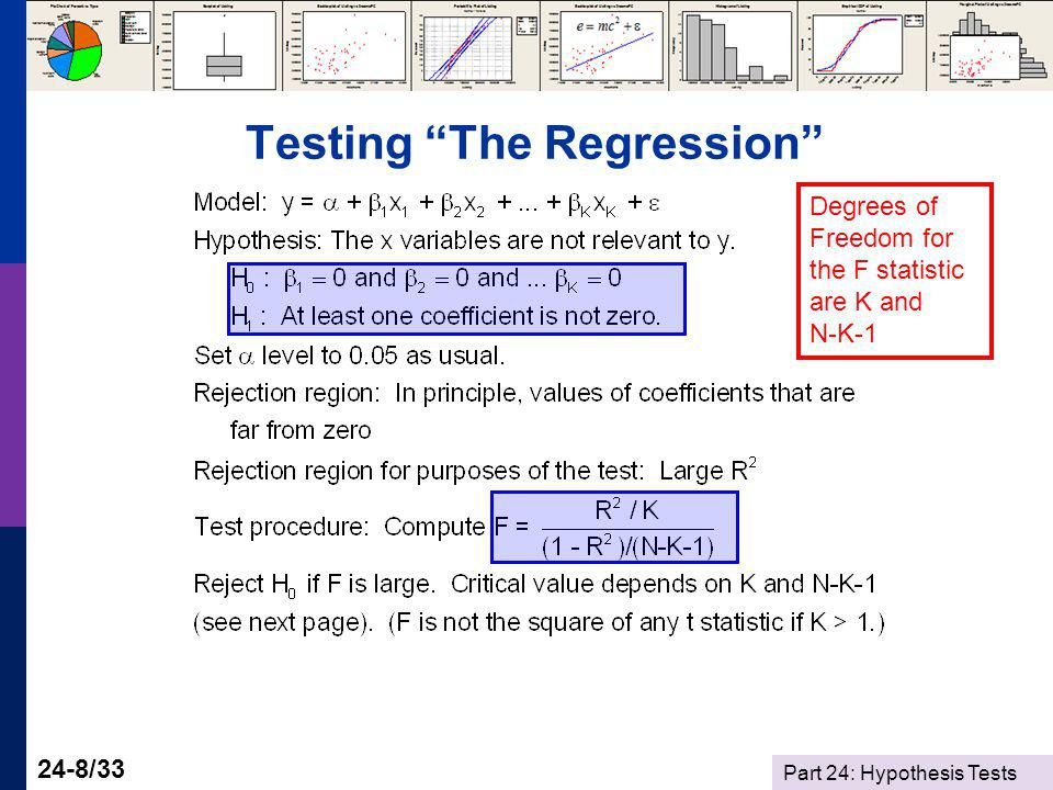 Part 24: Hypothesis Tests 24-8/33 Testing The Regression Degrees of Freedom for the F statistic are K and N-K-1