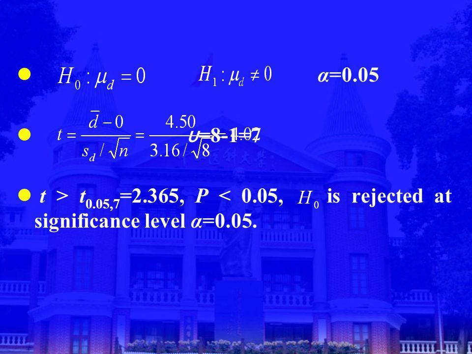 α=0.05 υ =8-1=7 t > t 0.05,7 =2.365, P < 0.05, is rejected at significance level α=0.05.
