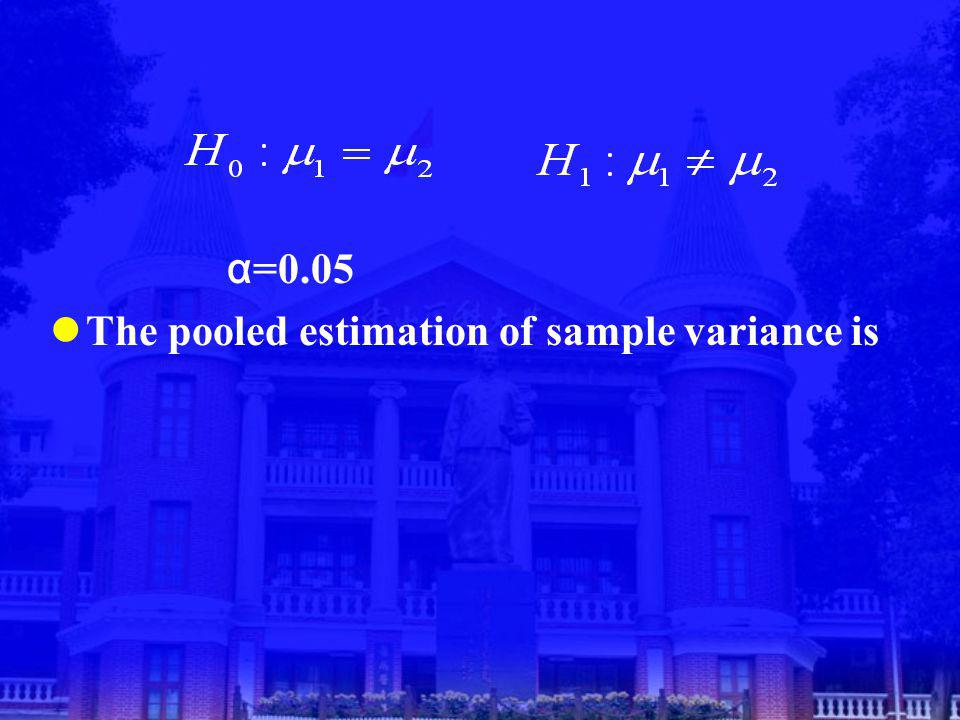 α =0.05 The pooled estimation of sample variance is