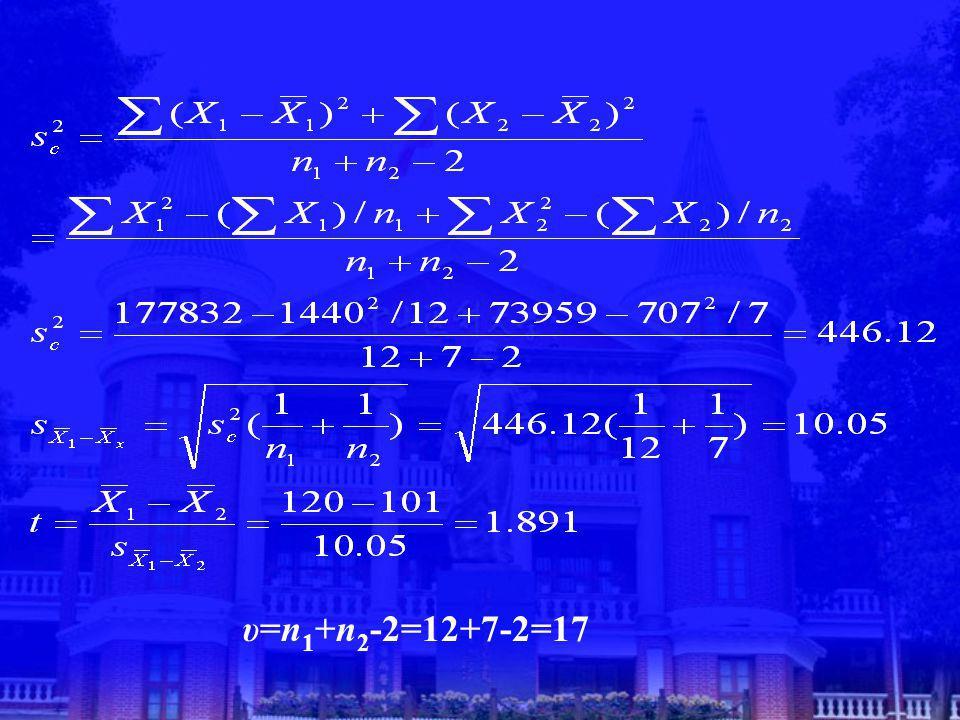 υ=n 1 +n 2 -2=12+7-2=17