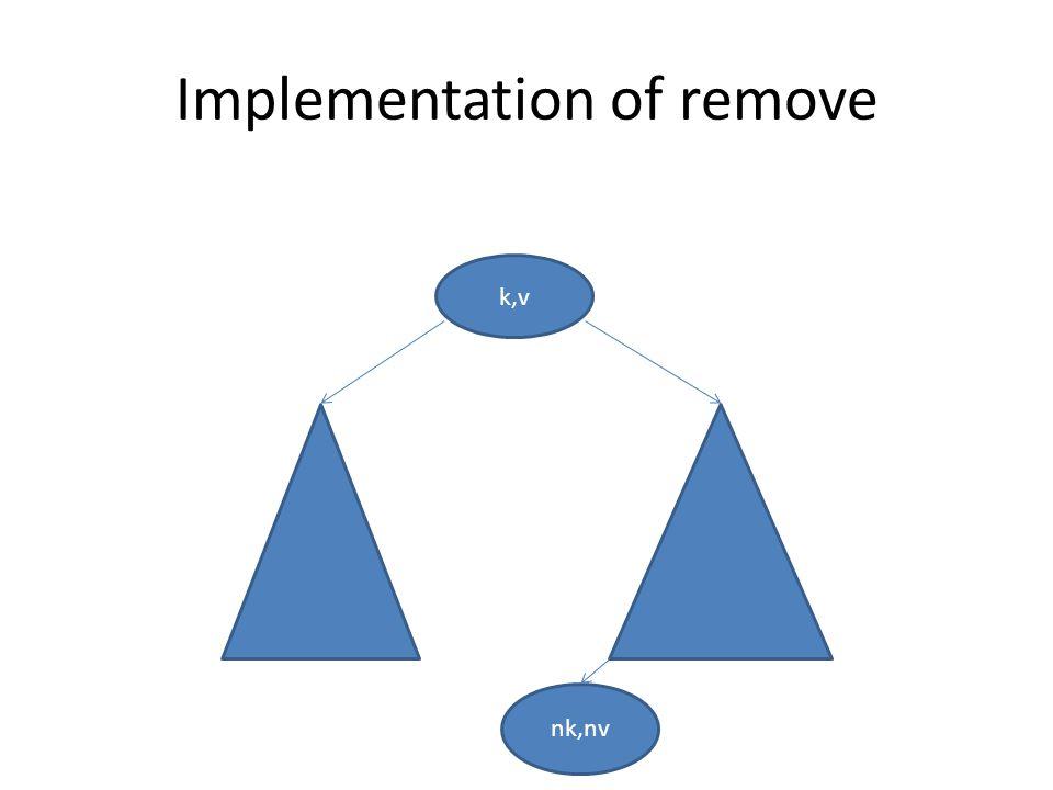 Implementation of remove k,v nk,nv