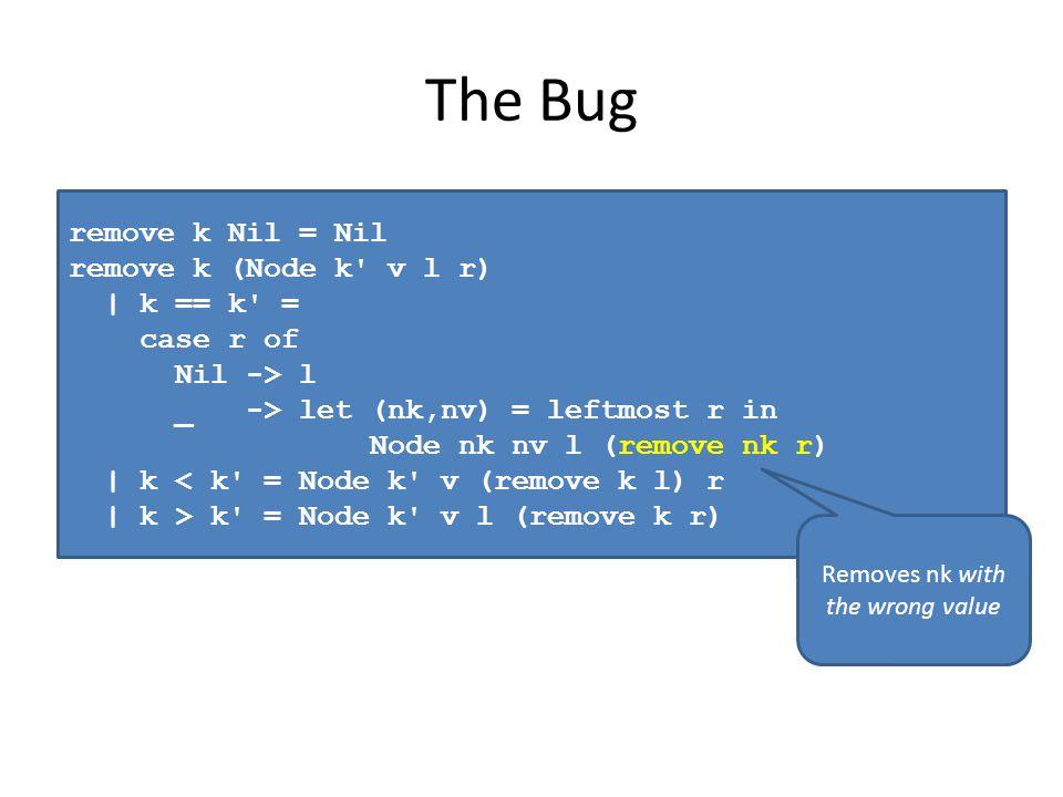 The Bug remove k Nil = Nil remove k (Node k' v l r) | k == k' = case r of Nil -> l _ -> let (nk,nv) = leftmost r in Node nk nv l (remove nk r) | k < k