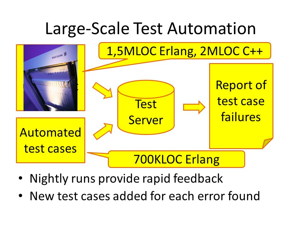 Large-Scale Test Automation Nightly runs provide rapid feedback New test cases added for each error found Test Server Software under test Automated test cases Report of test case failures 1,5MLOC Erlang, 2MLOC C++ 700KLOC Erlang