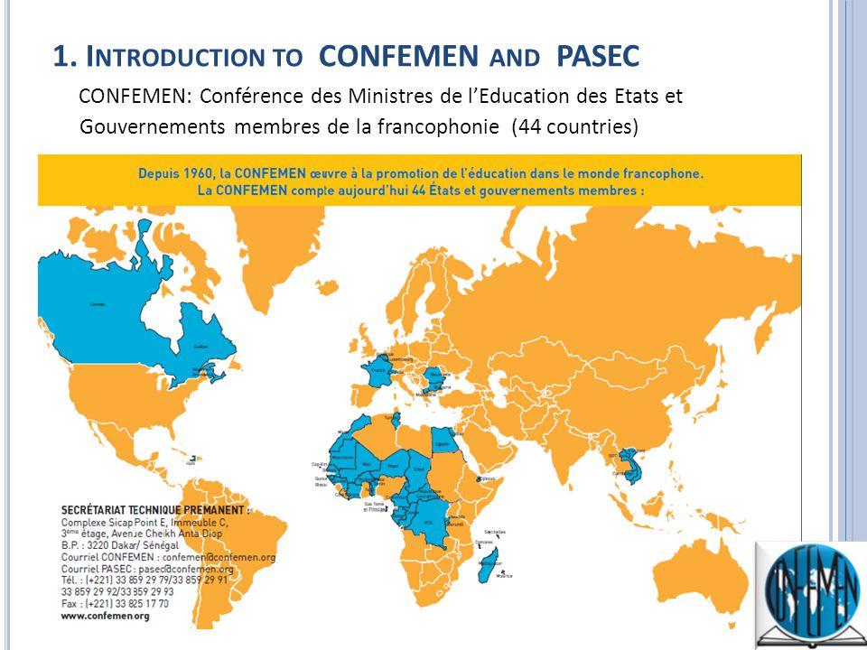 1. I NTRODUCTION TO CONFEMEN AND PASEC CONFEMEN: Conférence des Ministres de lEducation des Etats et Gouvernements membres de la francophonie (44 coun