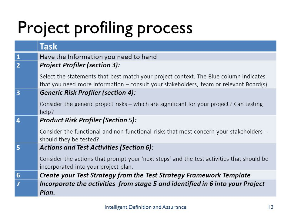 Project profiling process Task 1Have the Information you need to hand 2Project Profiler (section 3): Select the statements that best match your projec