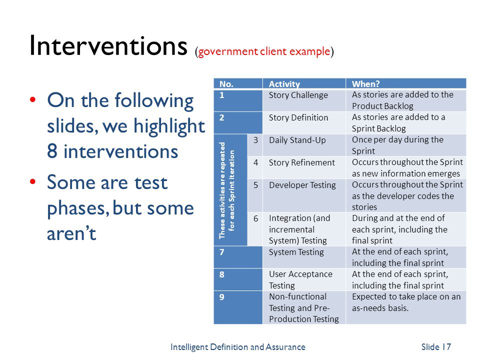 Interventions (government client example) On the following slides, we highlight 8 interventions Some are test phases, but some arent No.ActivityWhen?