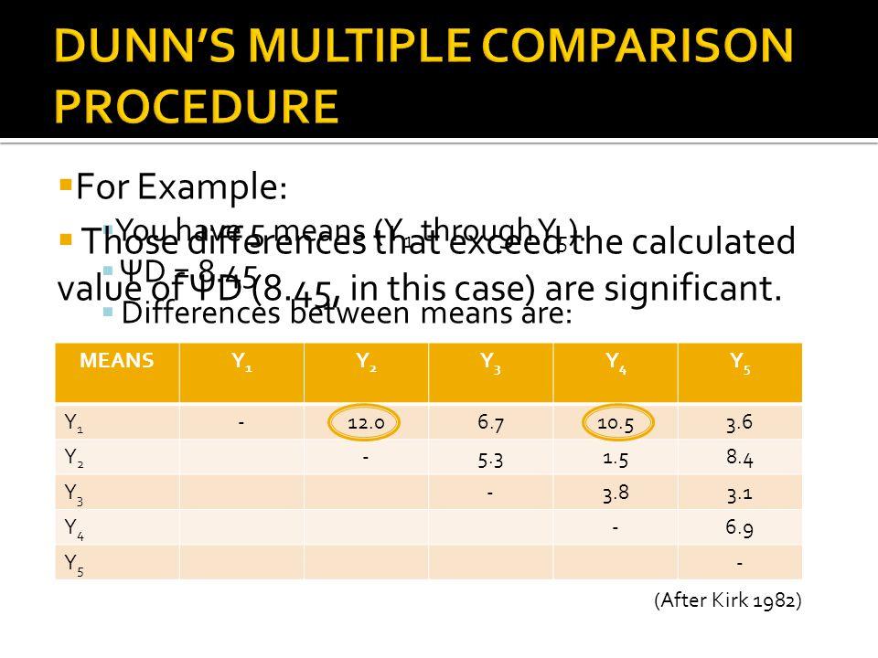 MEANSY1Y1 Y2Y2 Y3Y3 Y4Y4 Y5Y5 Y1Y1 -12.06.710.53.6 Y2Y2 -5.31.58.4 Y3Y3 -3.83.1 Y4Y4 -6.9 Y5Y5 - For Example: You have 5 means (Y 1 through Y 5 ). ΨD
