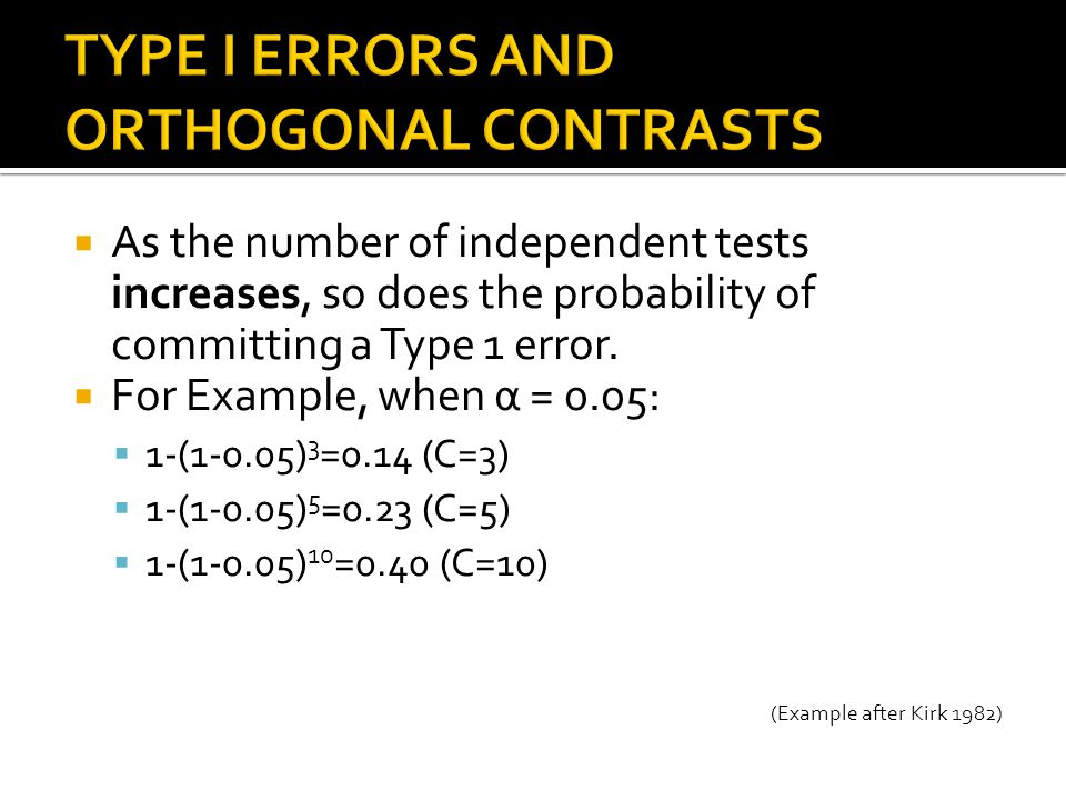 As the number of independent tests increases, so does the probability of committing a Type 1 error. For Example, when α = 0.05: 1-(1-0.05) 3 =0.14 (C=