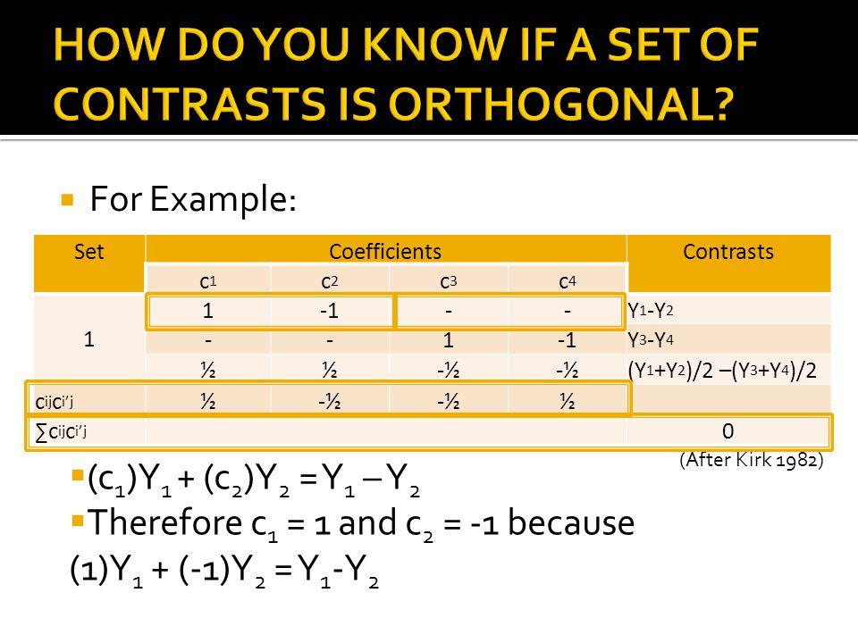 For Example: SetCoefficientsContrasts c1c1 c2c2 c3c3 c4c4 1 1--Y 1 -Y 2 --1Y 3 -Y 4 ½½-½ (Y 1 +Y 2 )/2 –(Y 3 +Y 4 )/2 c ij ½-½ ½ c ij 0 (After Kirk 19
