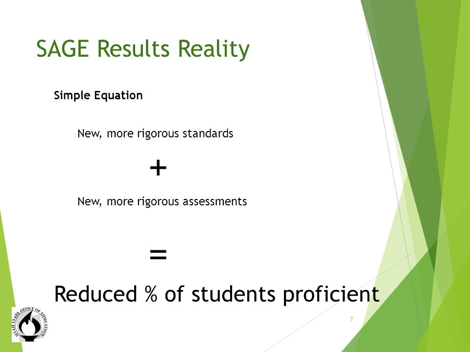 SAGE Results Reality Simple Equation New, more rigorous standards + New, more rigorous assessments = Reduced % of students proficient 7