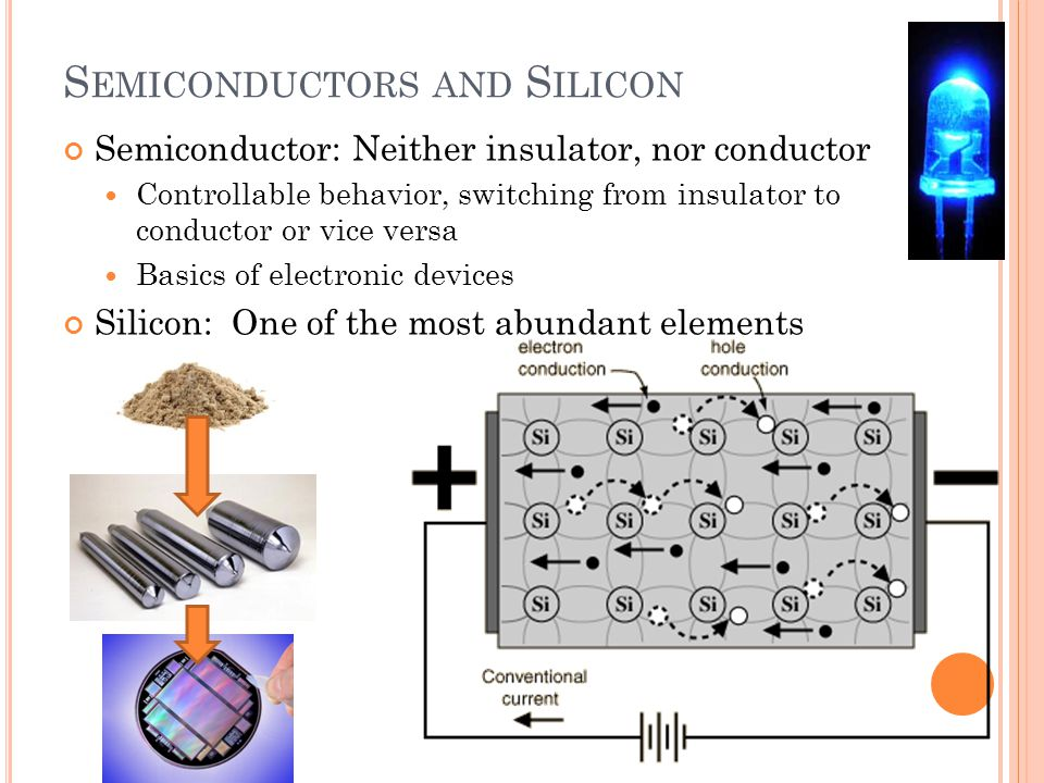 S EMICONDUCTORS AND S ILICON Semiconductor: Neither insulator, nor conductor Controllable behavior, switching from insulator to conductor or vice versa Basics of electronic devices Silicon: One of the most abundant elements