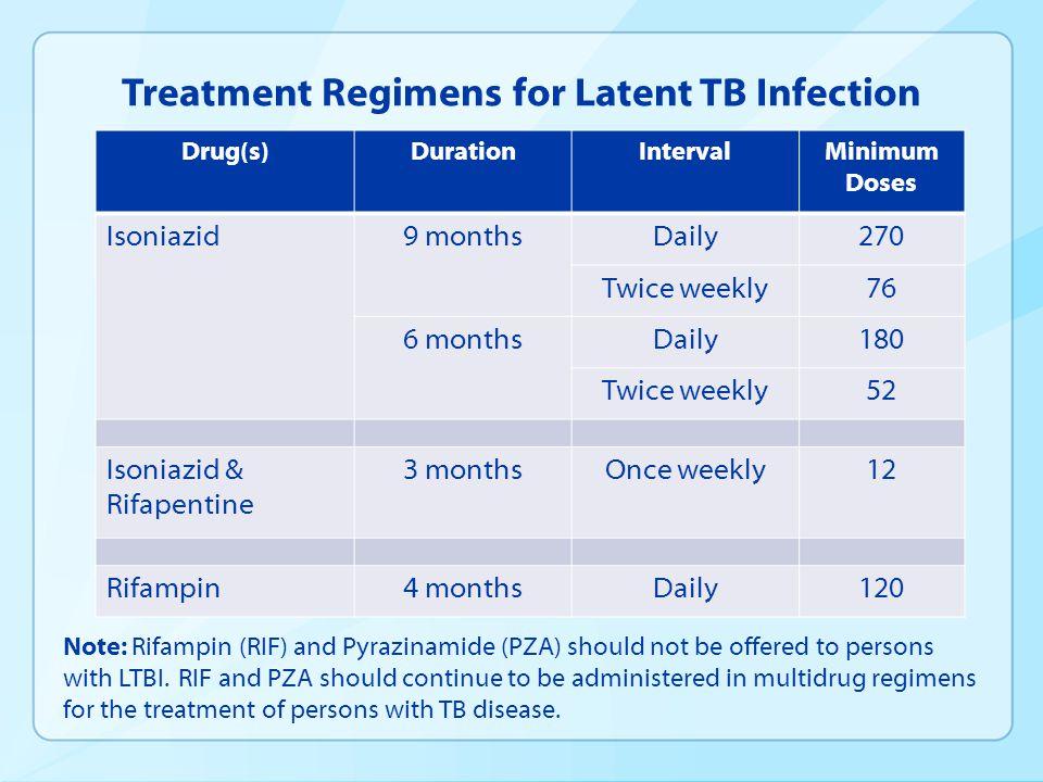 Treatment Regimens for Latent TB Infection Drug(s)DurationIntervalMinimum Doses Isoniazid9 monthsDaily270 Twice weekly76 6 monthsDaily180 Twice weekly