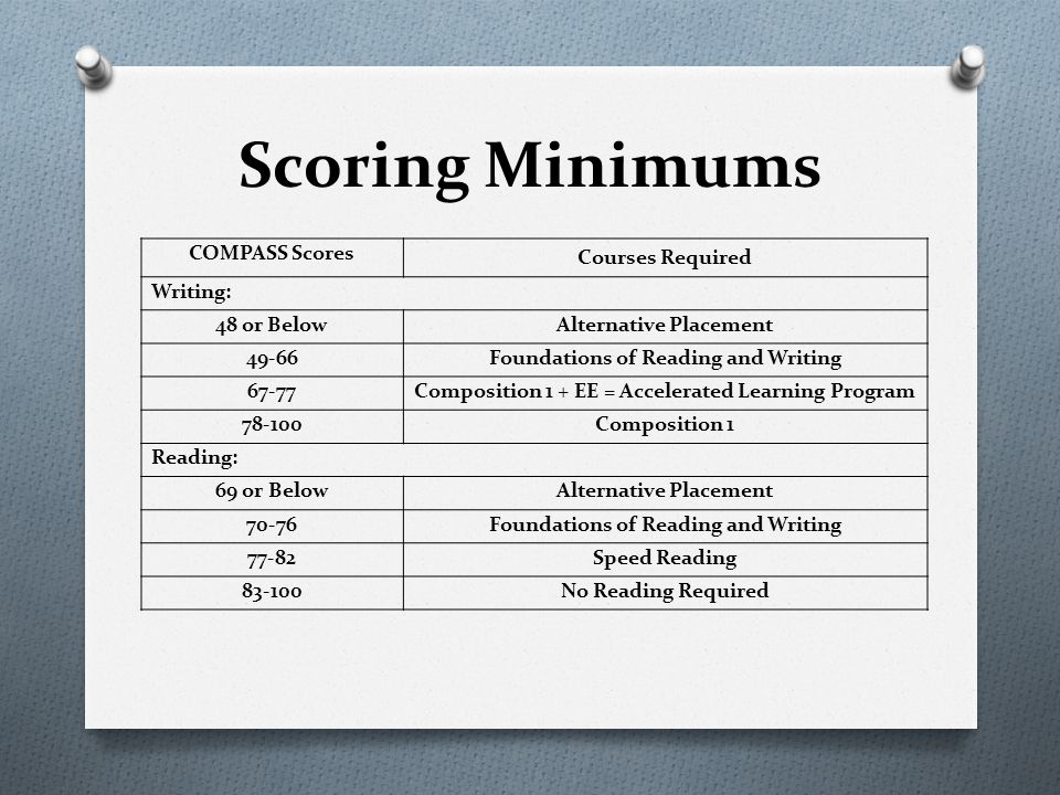 Scoring Minimums COMPASS Scores Courses Required Writing: 48 or BelowAlternative Placement 49-66Foundations of Reading and Writing 67-77Composition 1