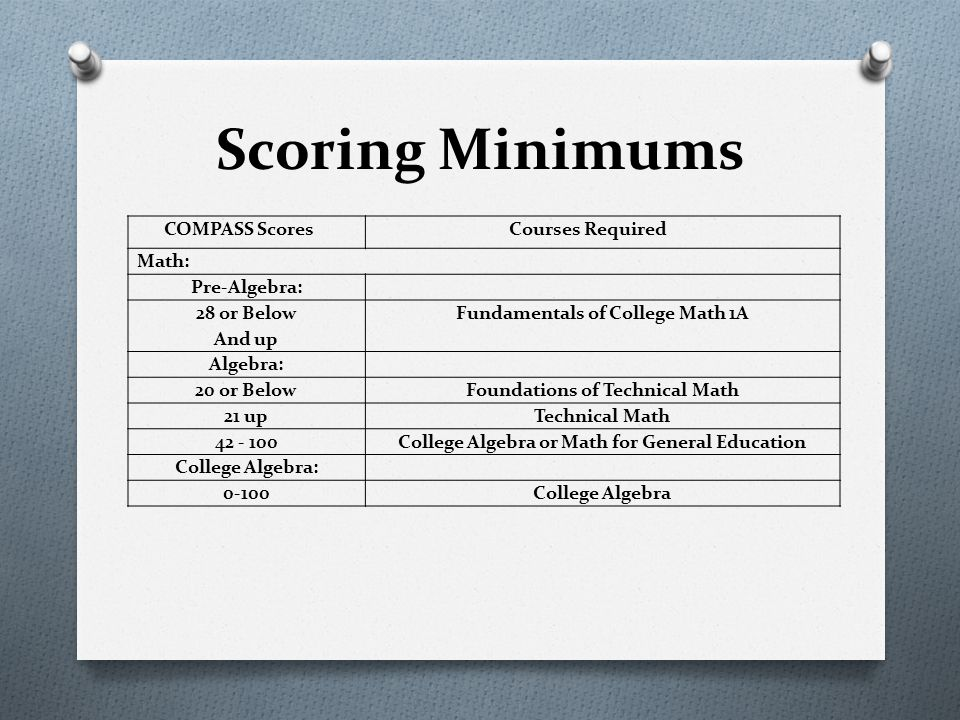 Scoring Minimums COMPASS Scores Courses Required Math: Pre-Algebra: 28 or Below And up Fundamentals of College Math 1A Algebra: 20 or BelowFoundations of Technical Math 21 upTechnical Math 42 - 100College Algebra or Math for General Education College Algebra: 0-100College Algebra