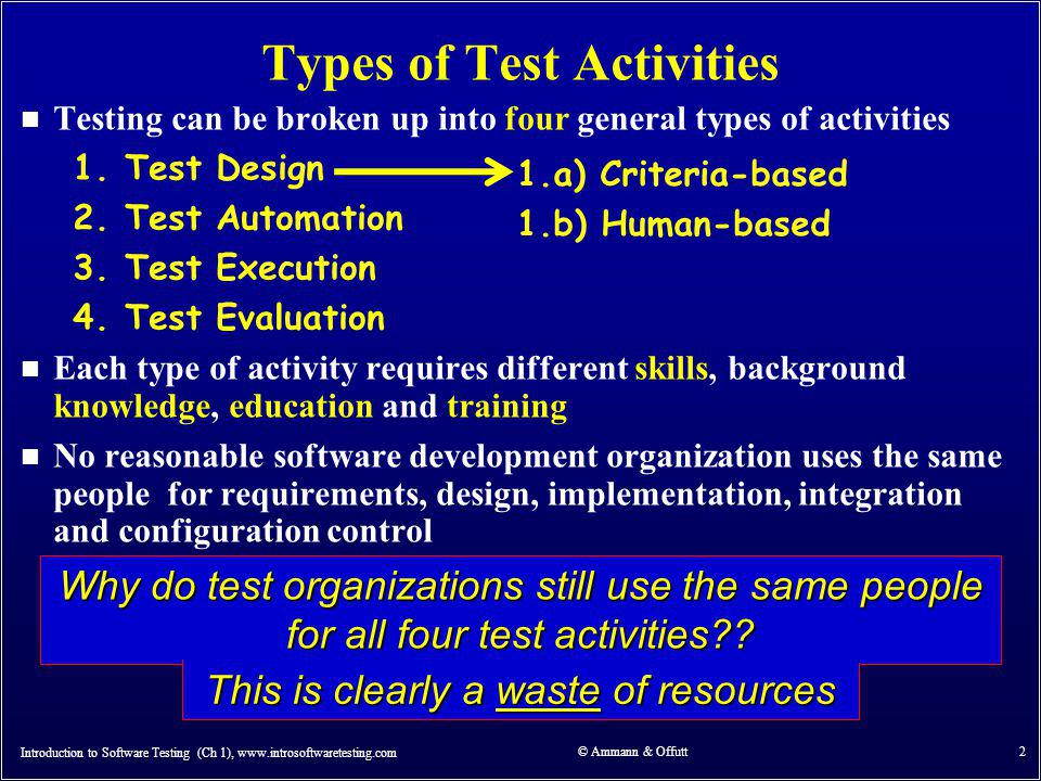 Model-Driven Test Design – Steps Introduction to Software Testing (Ch 1), www.introsoftwaretesting.com © Ammann & Offutt 13 software artifact model / structure test requirements refined requirements / test specs input values test cases test scripts test results pass / fail IMPLEMENTATION ABSTRACTION LEVEL DESIGN ABSTRACTION LEVEL analysis criterionrefine generate prefix postfix expected automate execute evaluate