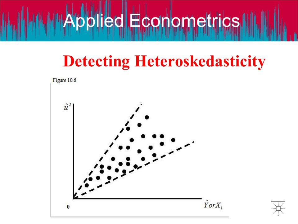 Applied Econometrics Detecting Heteroskedasticity