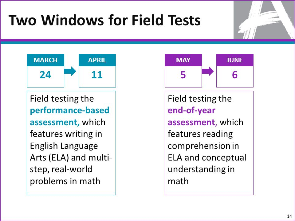 Field testing the performance-based assessment, which features writing in English Language Arts (ELA) and multi- step, real-world problems in math Two Windows for Field Tests MARCH 24 APRIL 11 MAY 5 JUNE 6 Field testing the end-of-year assessment, which features reading comprehension in ELA and conceptual understanding in math 14