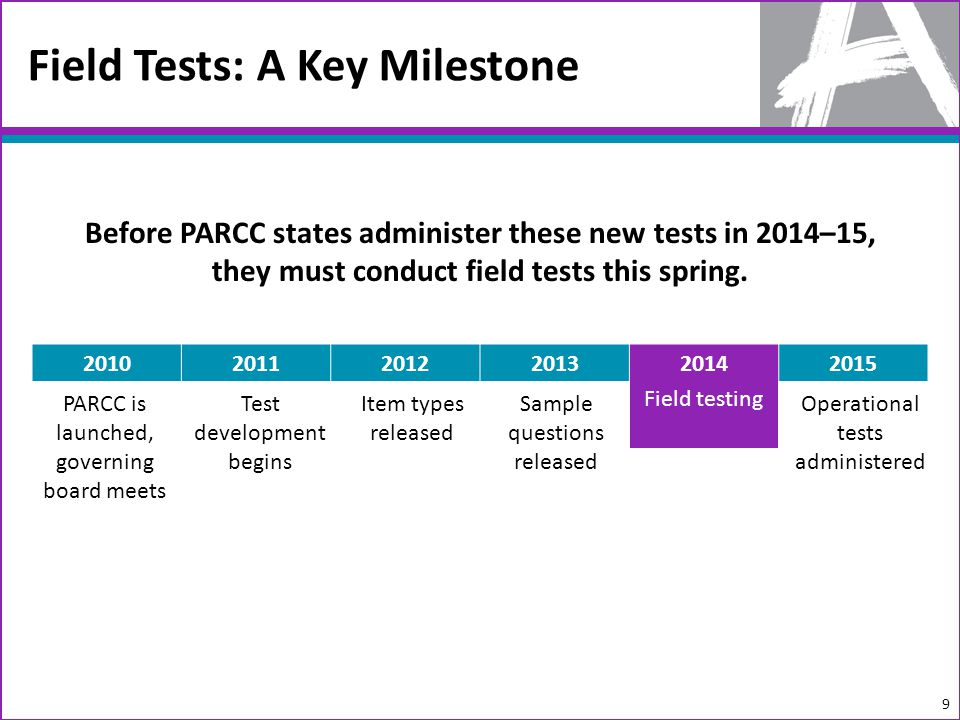 Field Tests: A Key Milestone 9 Before PARCC states administer these new tests in 2014–15, they must conduct field tests this spring.