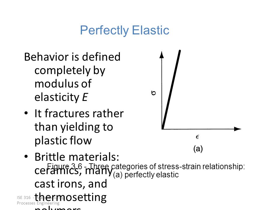 ISE 316 - Manufacturing Processes Engineering Behavior is defined completely by modulus of elasticity E It fractures rather than yielding to plastic f