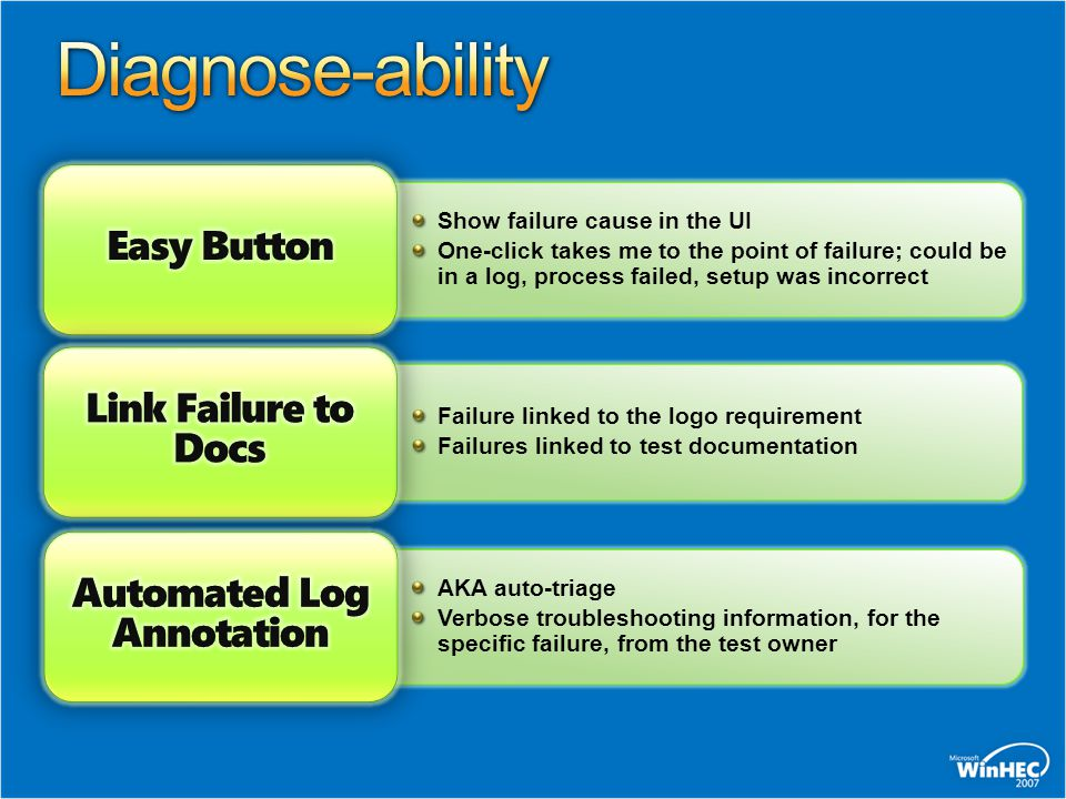 Show failure cause in the UI One-click takes me to the point of failure; could be in a log, process failed, setup was incorrect Failure linked to the logo requirement Failures linked to test documentation AKA auto-triage Verbose troubleshooting information, for the specific failure, from the test owner