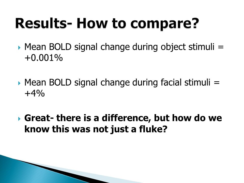 Mean BOLD signal change during object stimuli = +0.001% Mean BOLD signal change during facial stimuli = +4% Great- there is a difference, but how do we know this was not just a fluke