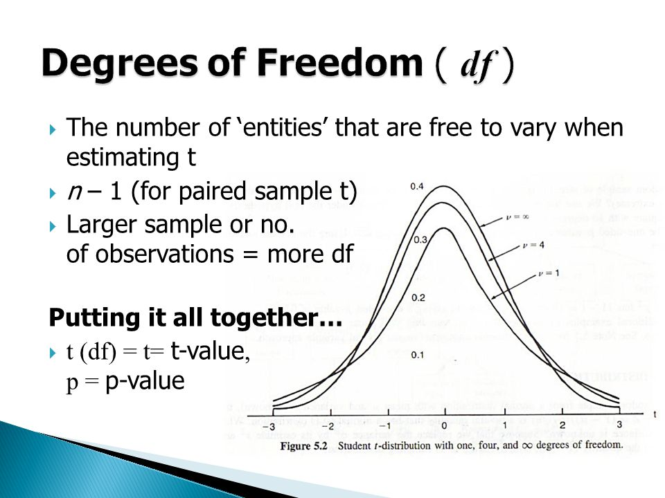 The number of entities that are free to vary when estimating t n – 1 (for paired sample t) Larger sample or no.