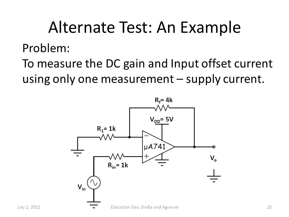 Alternate Test: An Example R f = 4k R 1 = 1k R in = 1k VoVo V in V DD = 5V μA741 Problem: To measure the DC gain and Input offset current using only o