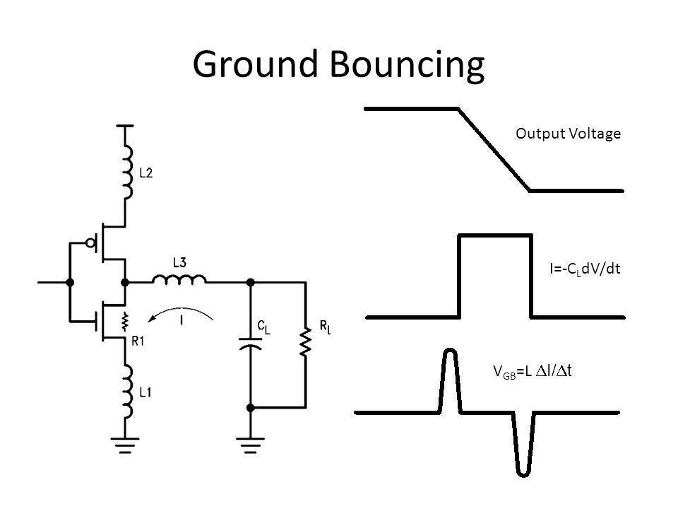 Ground Bouncing Output Voltage I=-C L dV/dt V GB =L I/ t