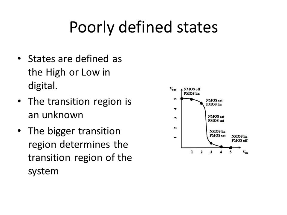 Poorly defined states States are defined as the High or Low in digital.