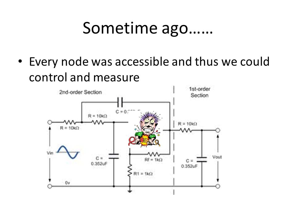 Sometime ago…… Every node was accessible and thus we could control and measure