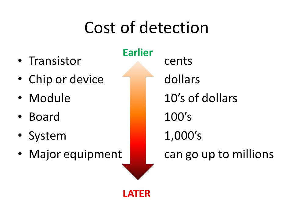 Cost of detection Transistorcents Chip or devicedollars Module10s of dollars Board100s System1,000s Major equipmentcan go up to millions Earlier LATER