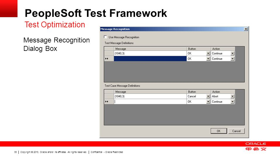 Copyright © 2013, Oracle and/or its affiliates. All rights reserved. Confidential - Oracle Restricted 33 PeopleSoft Test Framework Test Optimization M